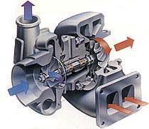 naprawa turbo tech turbin
